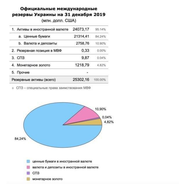 Украина под угрозой. Почему наш сосед может объявить дефолт