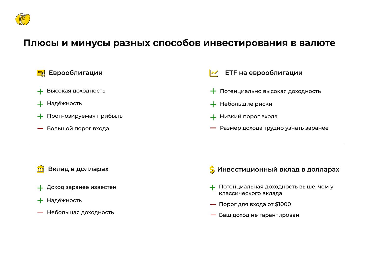 3 варианта, как сохранить свои сбережения от падения рубля