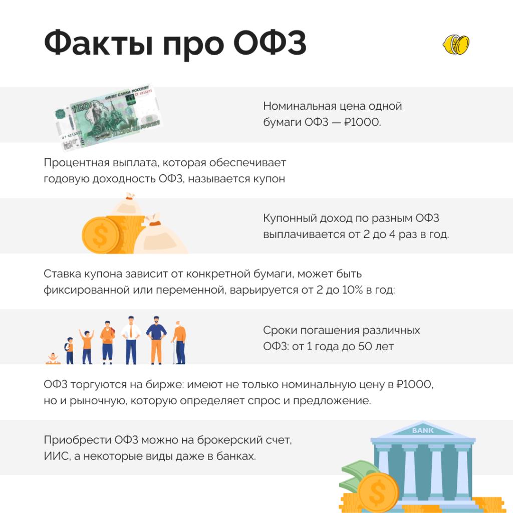 ОФЗ: как с выгодой давать государству в долг