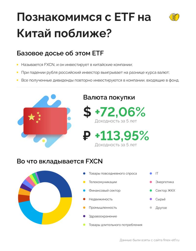7 ETF с Московской биржи, которые помогут инвестору пересидеть кризис
