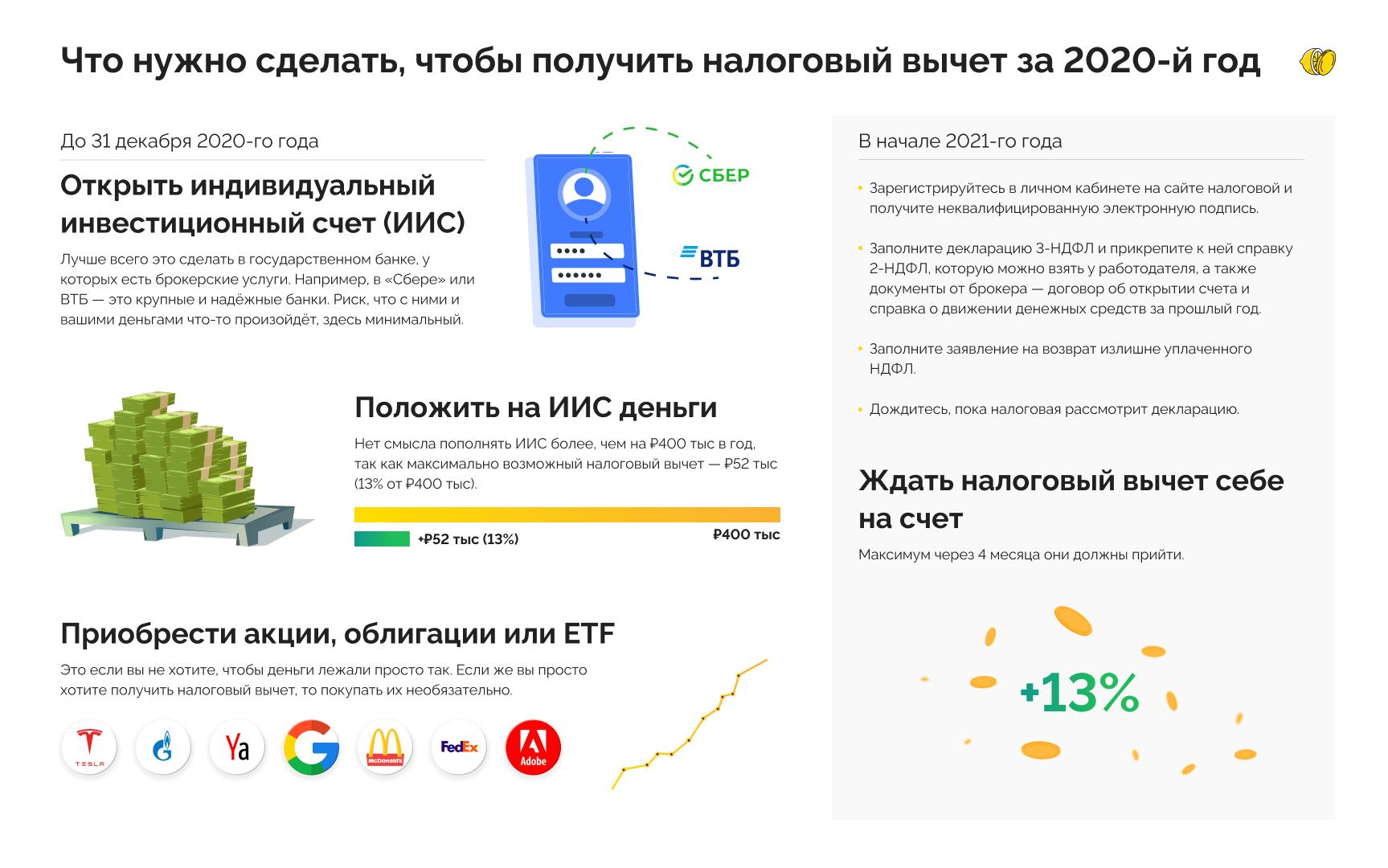 ИИС: как получить от государства 52 000 рублей