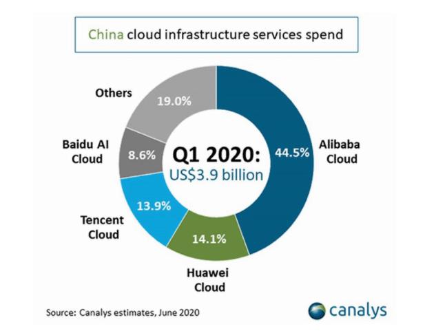 Обзор Baidu: стоит ли инвестировать в IT-гиганта Китая